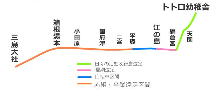 神奈川横断徒歩旅行